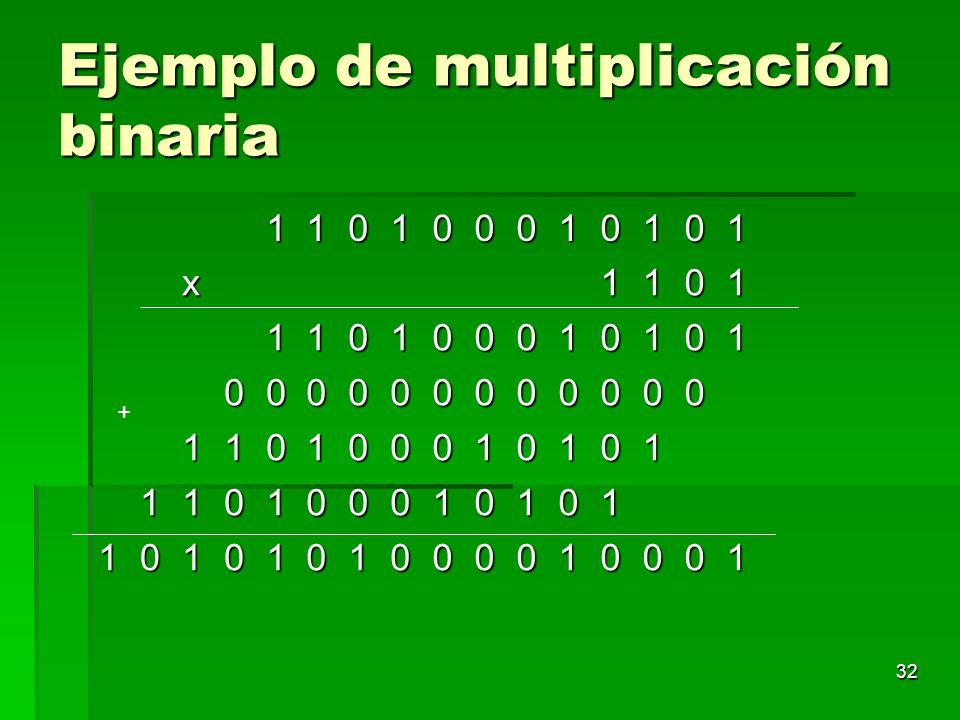 Ejemplo de multiplicación binaria