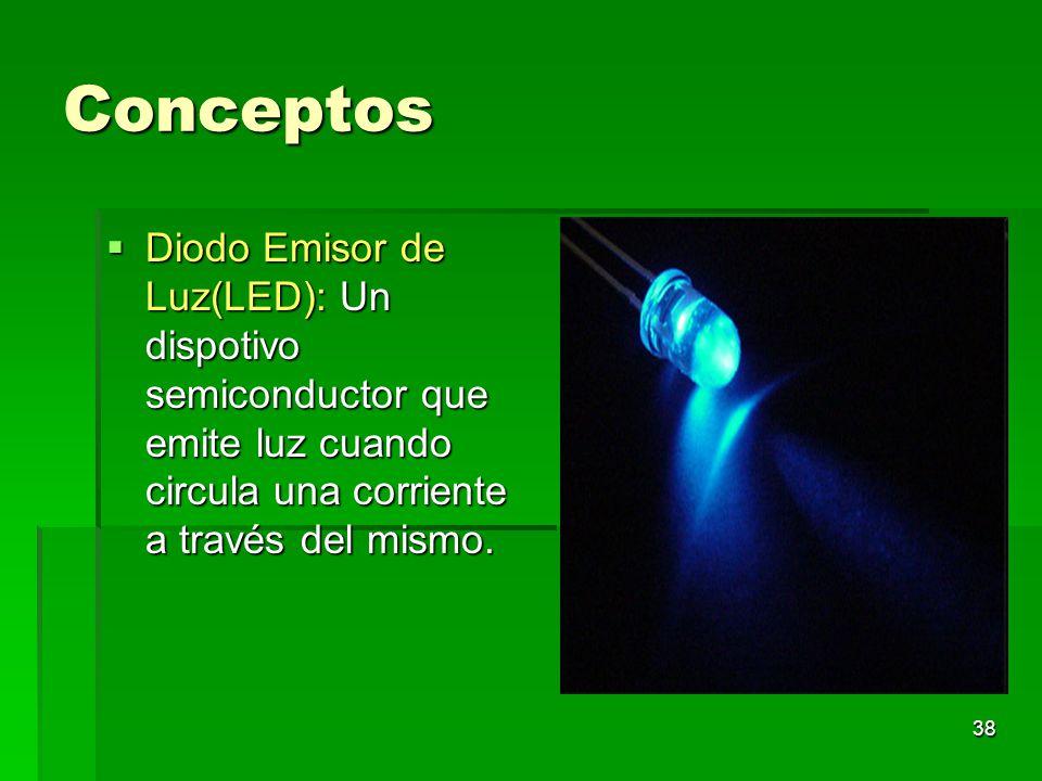 Conceptos Diodo Emisor de Luz(LED): Un dispotivo semiconductor que emite luz cuando circula una corriente a través del mismo.