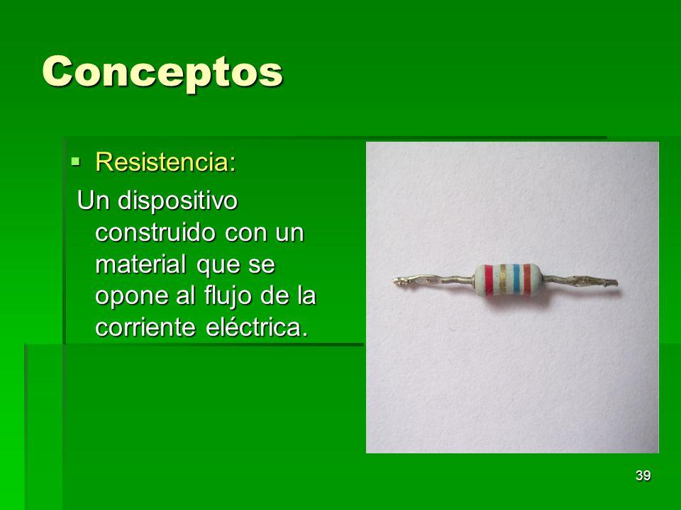 Conceptos Resistencia:
