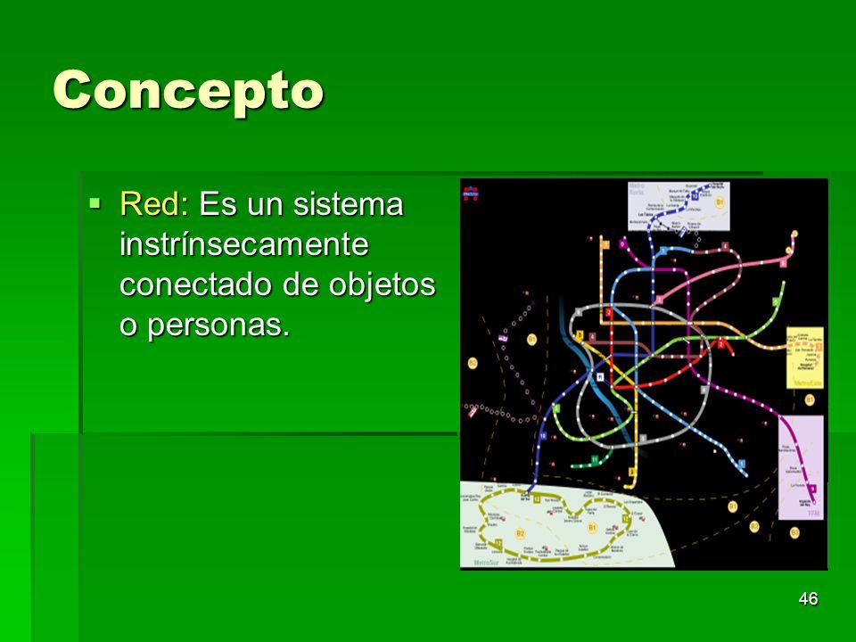 Concepto Red: Es un sistema instrínsecamente conectado de objetos o personas.