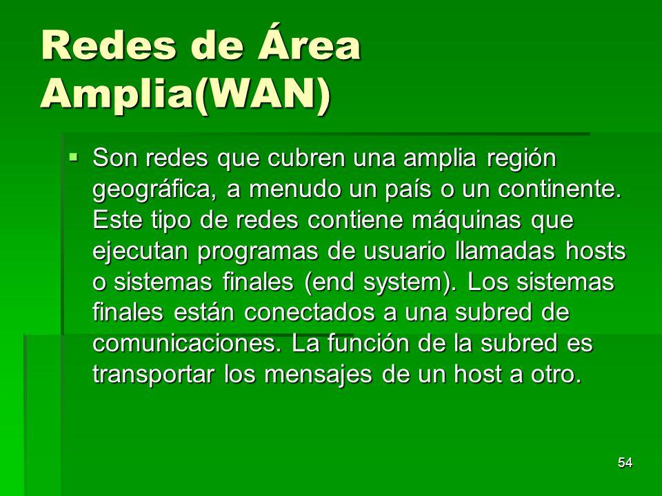 Redes de Área Amplia(WAN)