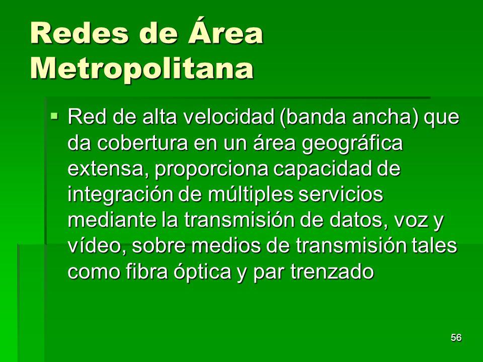 Redes de Área Metropolitana