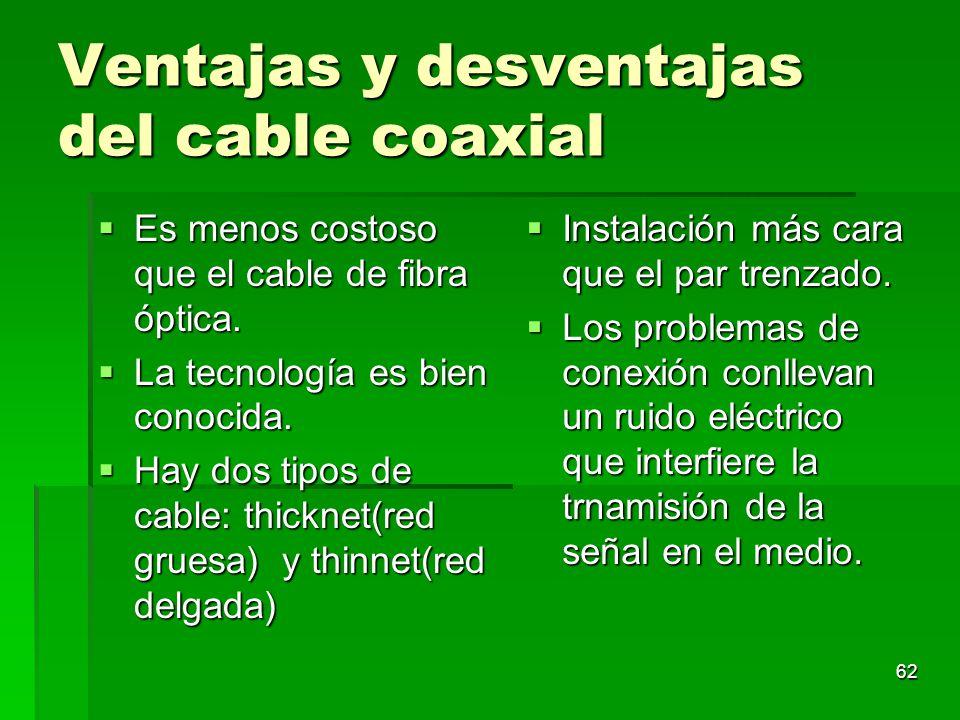 Ventajas y desventajas del cable coaxial
