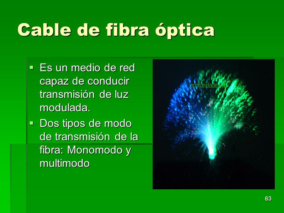 Cable de fibra óptica Es un medio de red capaz de conducir transmisión de luz modulada.