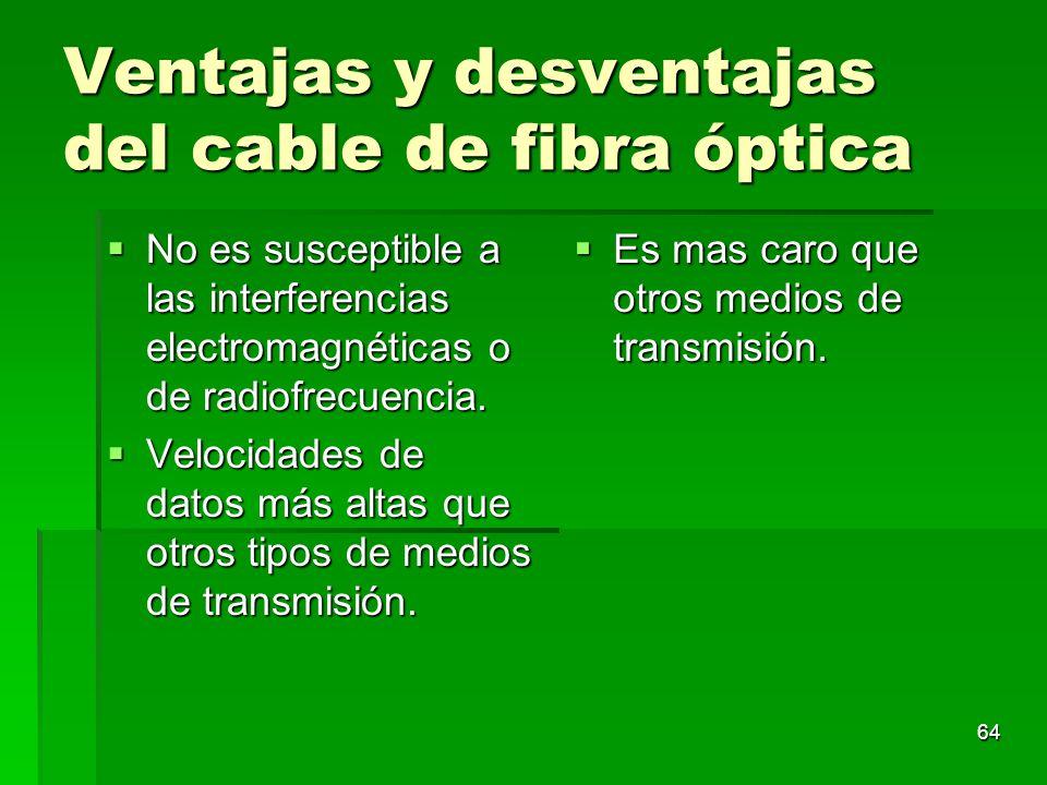Ventajas y desventajas del cable de fibra óptica