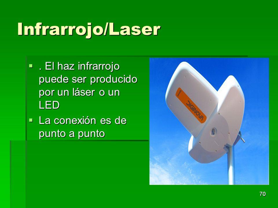 Infrarrojo/Laser . El haz infrarrojo puede ser producido por un láser o un LED.