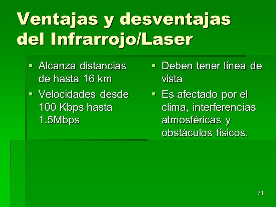 Ventajas y desventajas del Infrarrojo/Laser