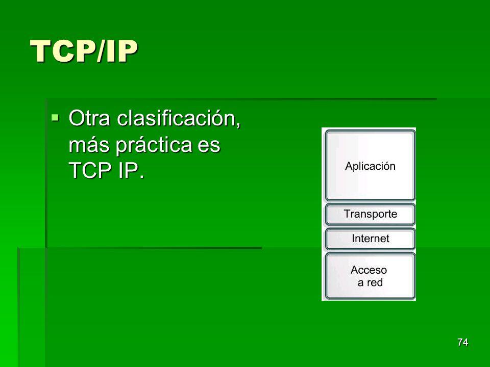 TCP/IP Otra clasificación, más práctica es TCP IP.
