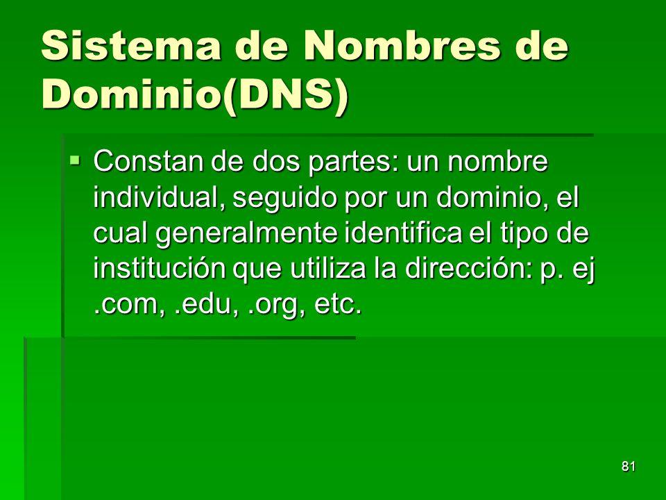 Sistema de Nombres de Dominio(DNS)