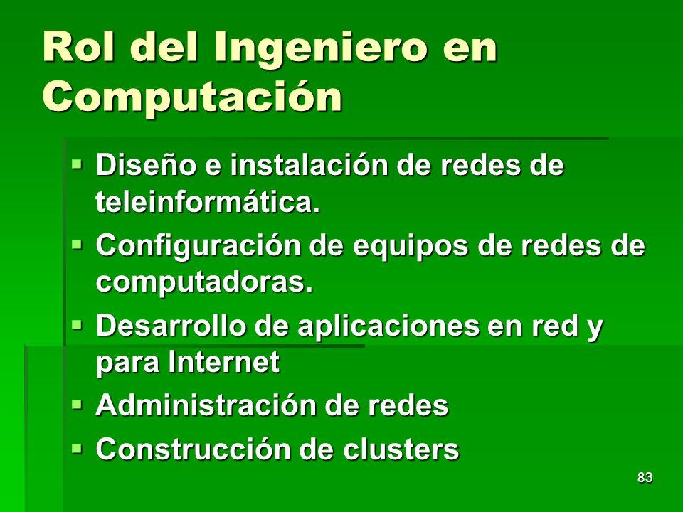 Rol del Ingeniero en Computación