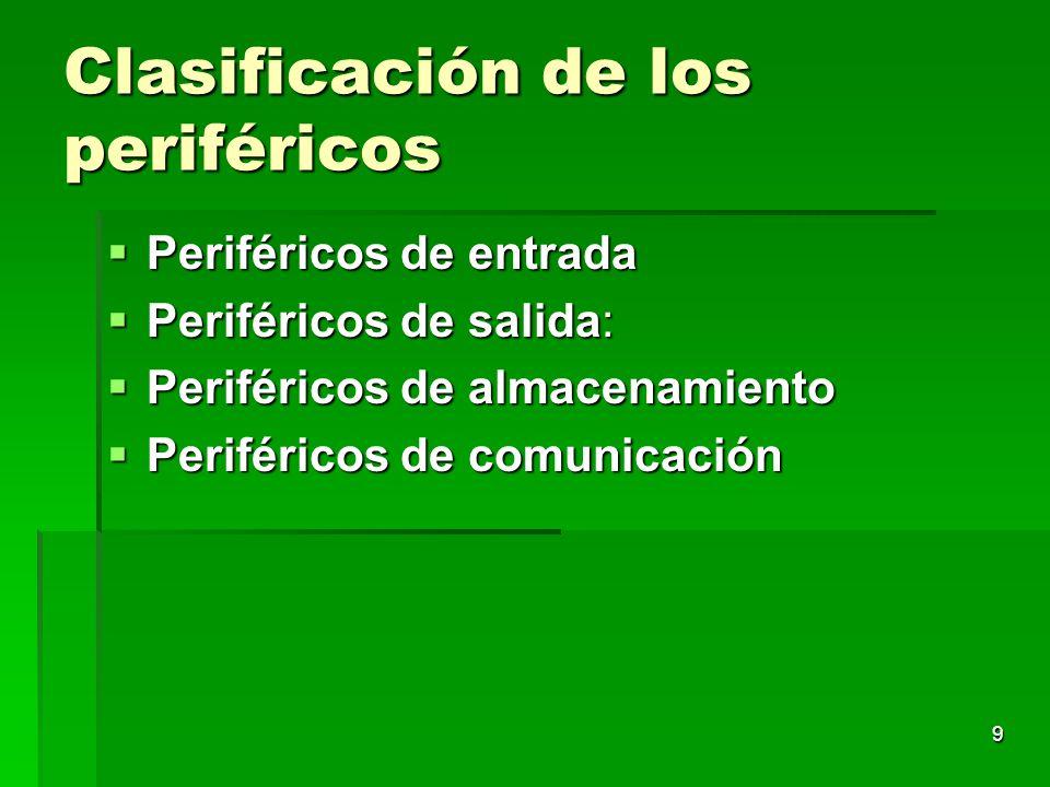 Clasificación de los periféricos