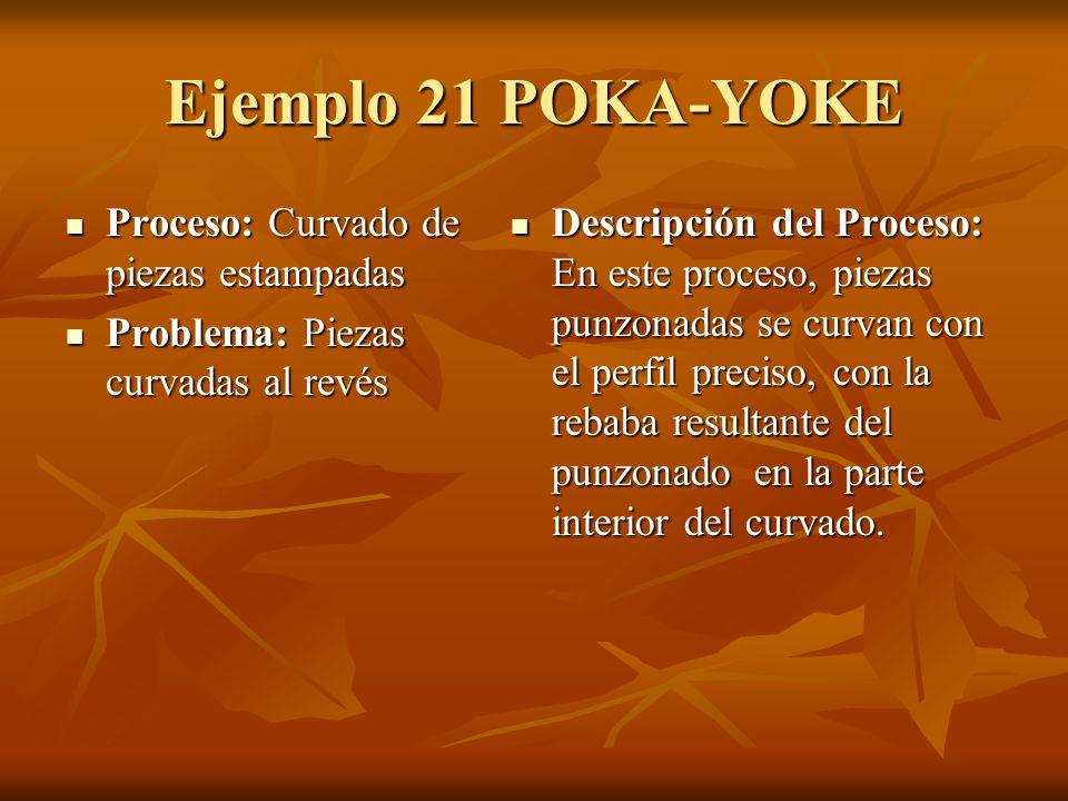 Ejemplo 21 POKA-YOKE Proceso: Curvado de piezas estampadas
