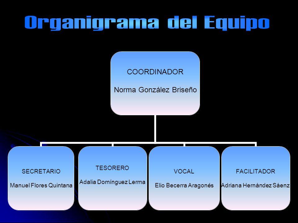 Organigrama del Equipo