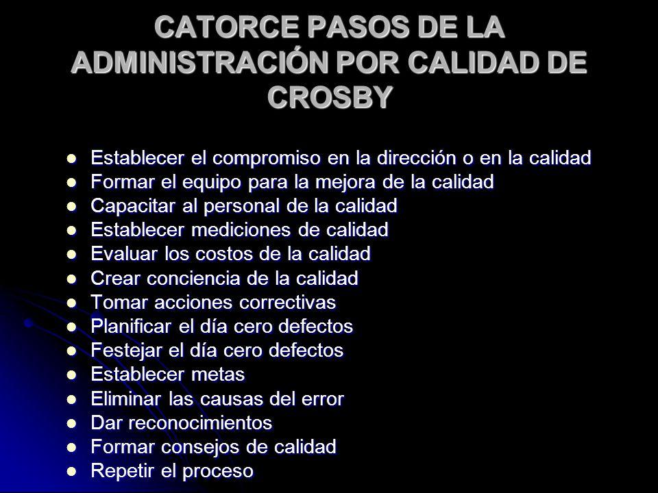 CATORCE PASOS DE LA ADMINISTRACIÓN POR CALIDAD DE CROSBY