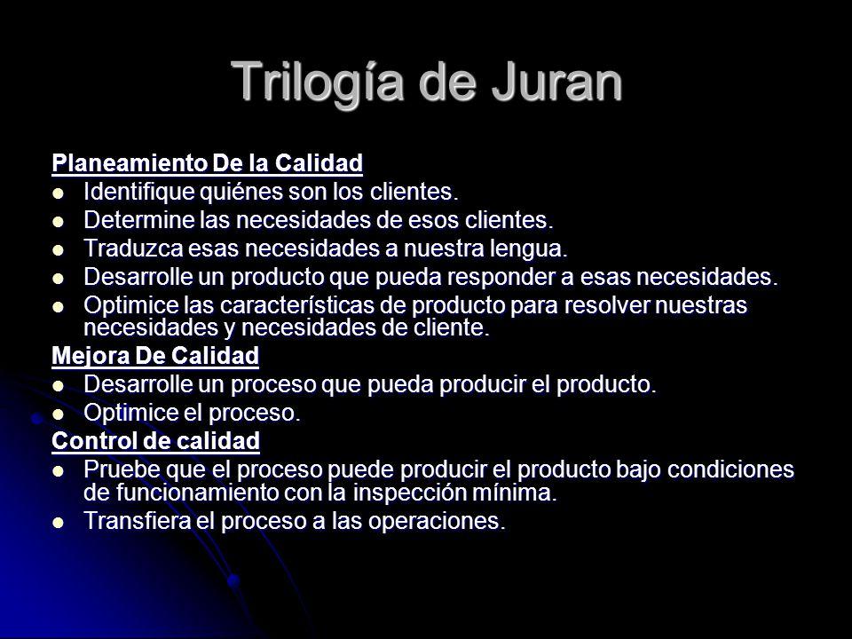 Trilogía de Juran Planeamiento De la Calidad