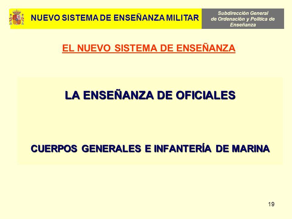 LA ENSEÑANZA DE OFICIALES CUERPOS GENERALES E INFANTERÍA DE MARINA