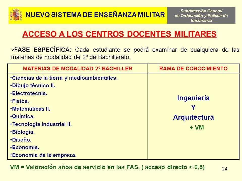 NUEVO SISTEMA DE ENSEÑANZA MILITAR MATERIAS DE MODALIDAD 2º BACHILLER