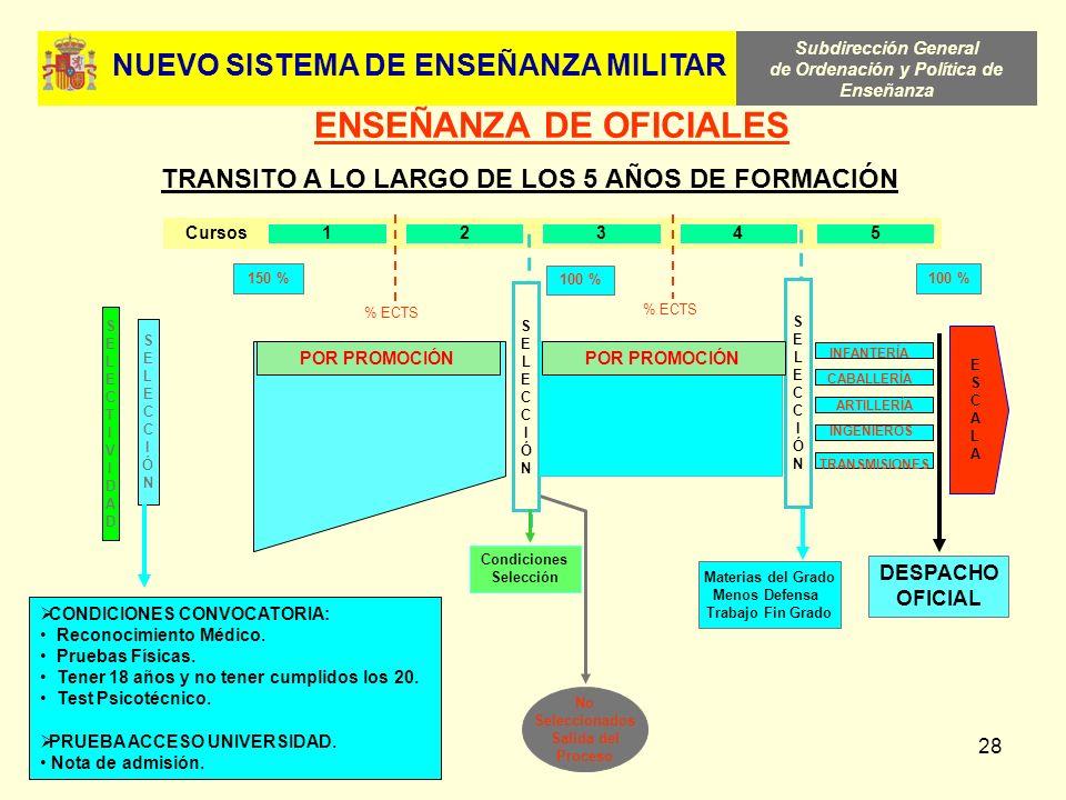 ENSEÑANZA DE OFICIALES