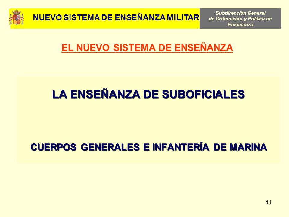 LA ENSEÑANZA DE SUBOFICIALES CUERPOS GENERALES E INFANTERÍA DE MARINA