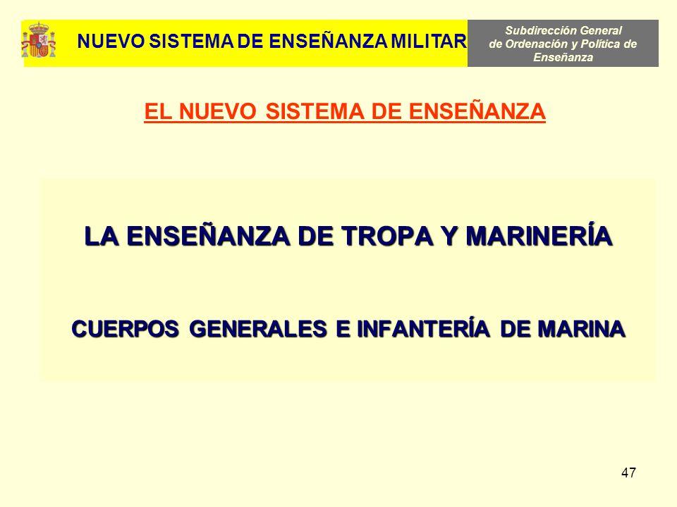 NUEVO SISTEMA DE ENSEÑANZA MILITAR EL NUEVO SISTEMA DE ENSEÑANZA