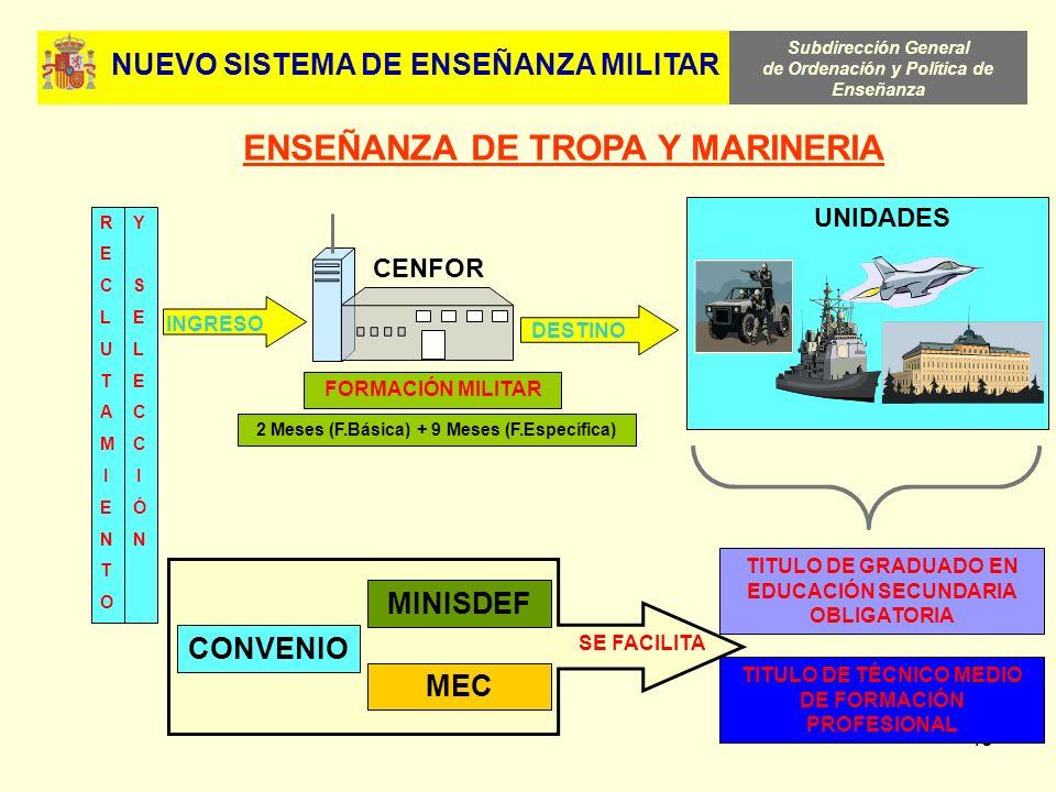 NUEVO SISTEMA DE ENSEÑANZA MILITAR ENSEÑANZA DE TROPA Y MARINERIA