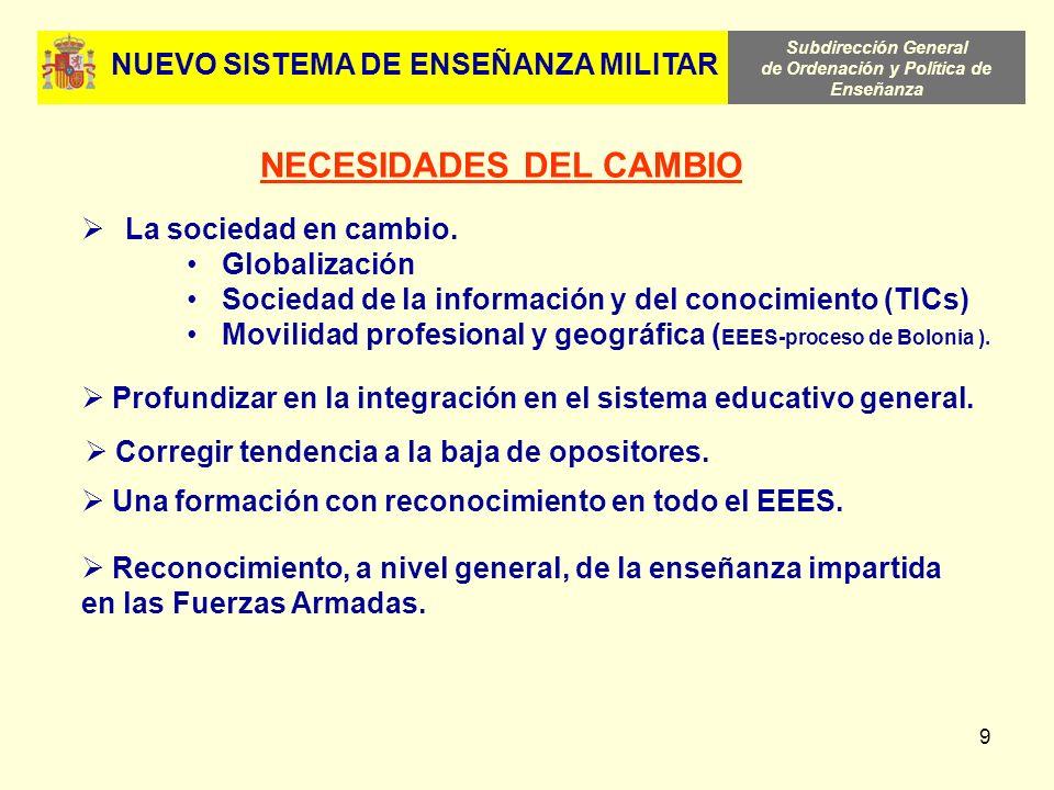 NUEVO SISTEMA DE ENSEÑANZA MILITAR NECESIDADES DEL CAMBIO