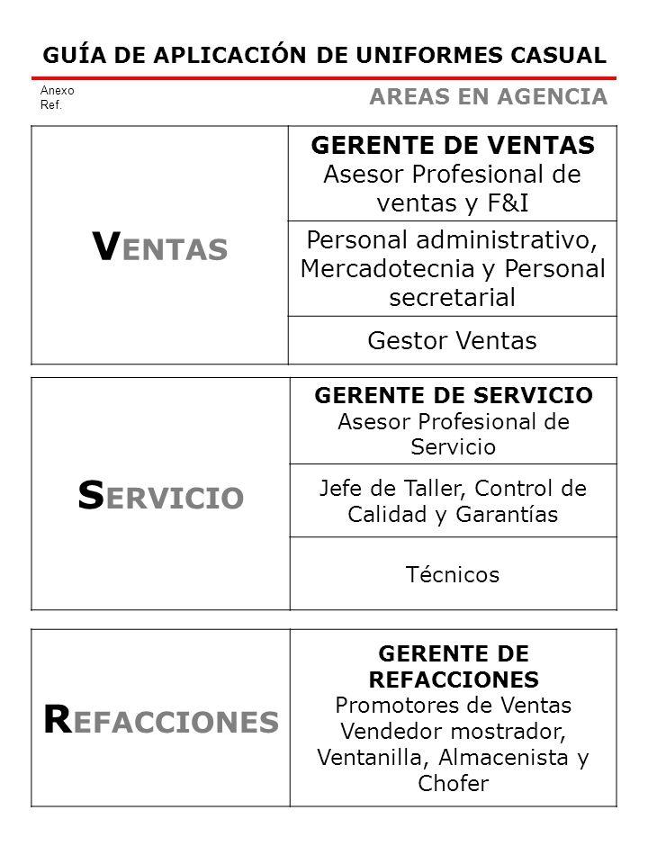 GUÍA DE APLICACIÓN DE UNIFORMES CASUAL