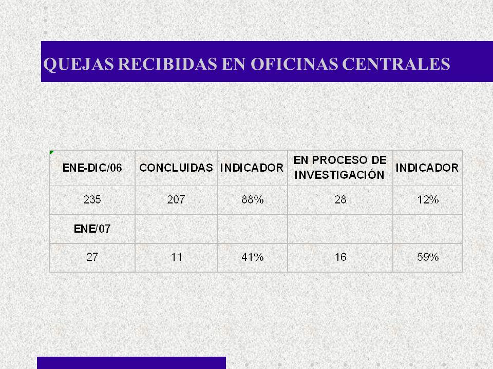 QUEJAS RECIBIDAS EN OFICINAS CENTRALES