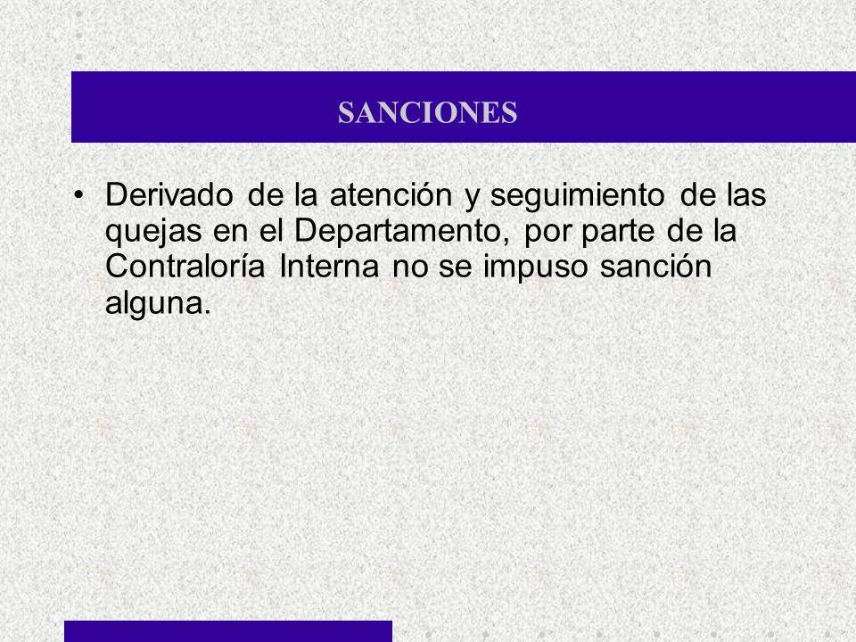 SANCIONES Derivado de la atención y seguimiento de las quejas en el Departamento, por parte de la Contraloría Interna no se impuso sanción alguna.