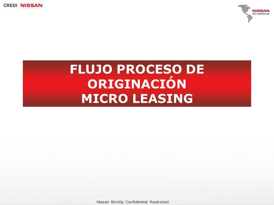 FLUJO PROCESO DE ORIGINACIÓN MICRO LEASING