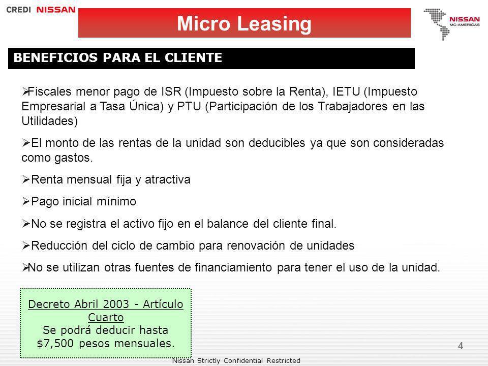 Micro Leasing BENEFICIOS PARA EL CLIENTE