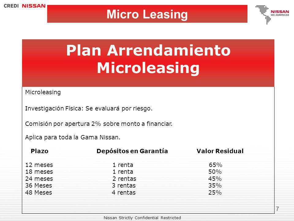 Plan Arrendamiento Microleasing