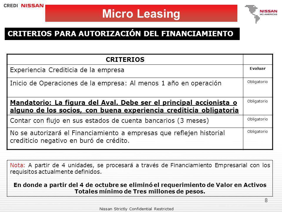 CRITERIOS PARA AUTORIZACIÓN DEL FINANCIAMIENTO