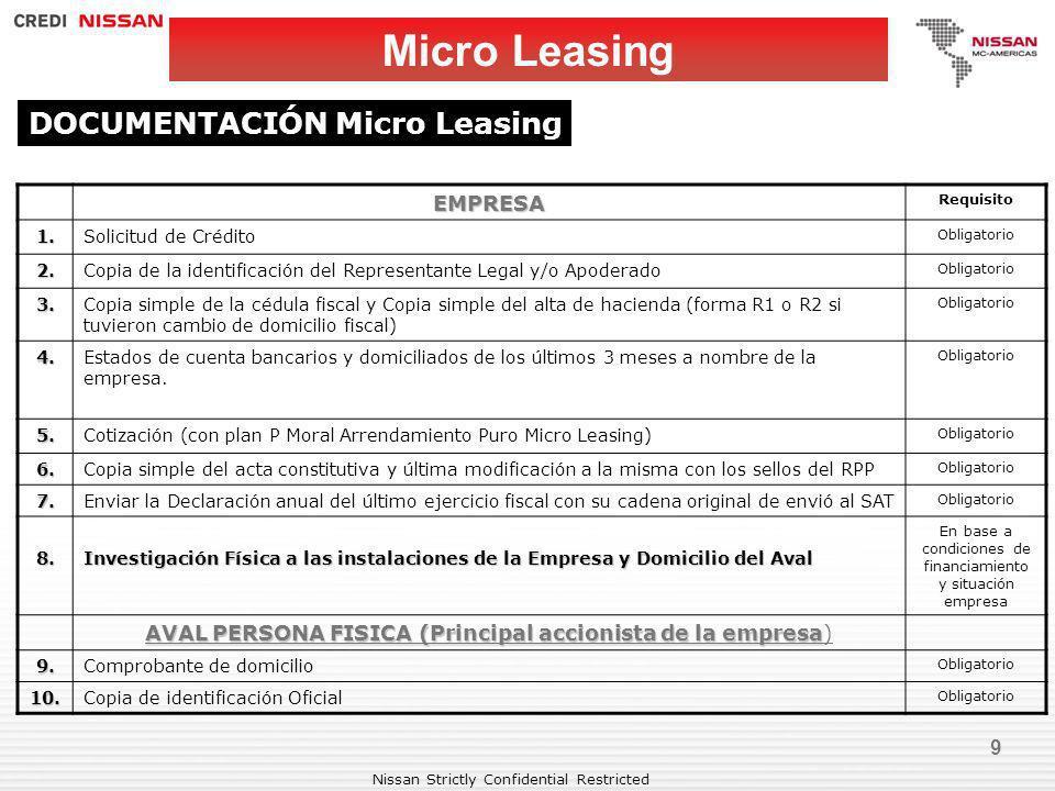 Micro Leasing DOCUMENTACIÓN Micro Leasing EMPRESA