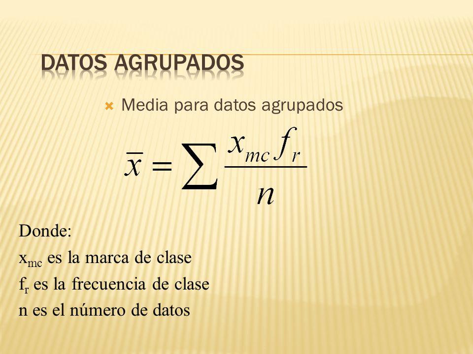 DATOS AGRUPADOS Media para datos agrupados Donde: