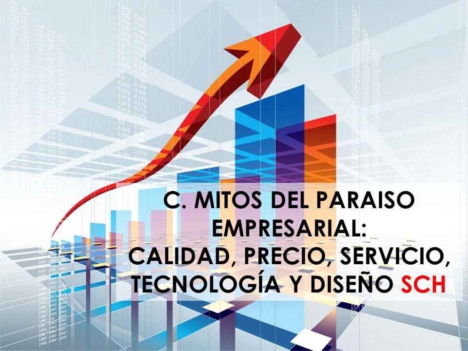 C. MITOS DEL PARAISO EMPRESARIAL: