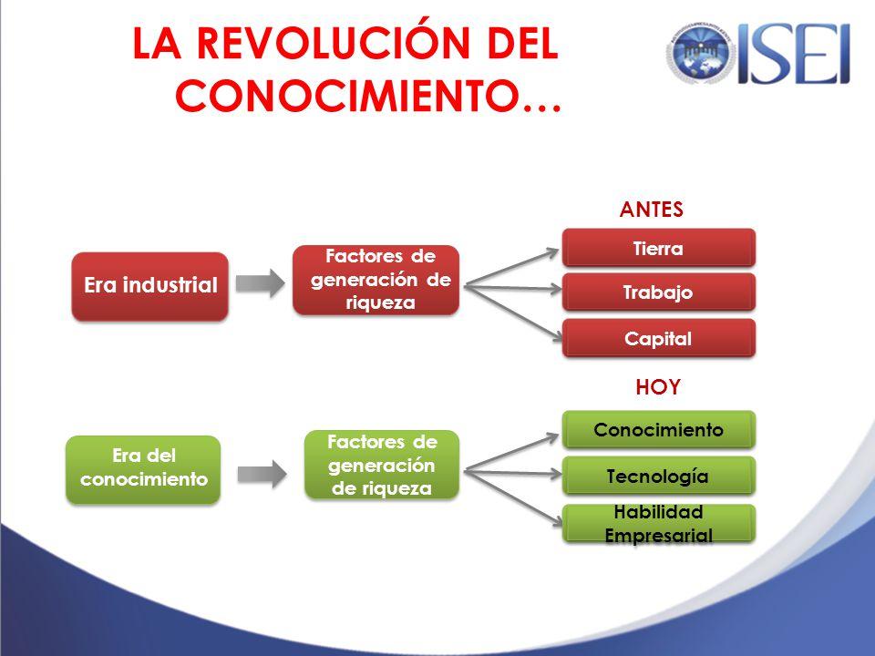 LA REVOLUCIÓN DEL CONOCIMIENTO…