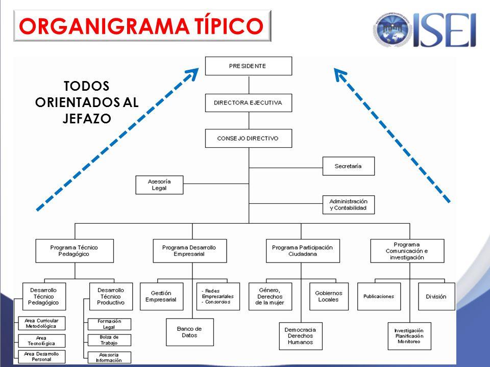TODOS ORIENTADOS AL JEFAZO