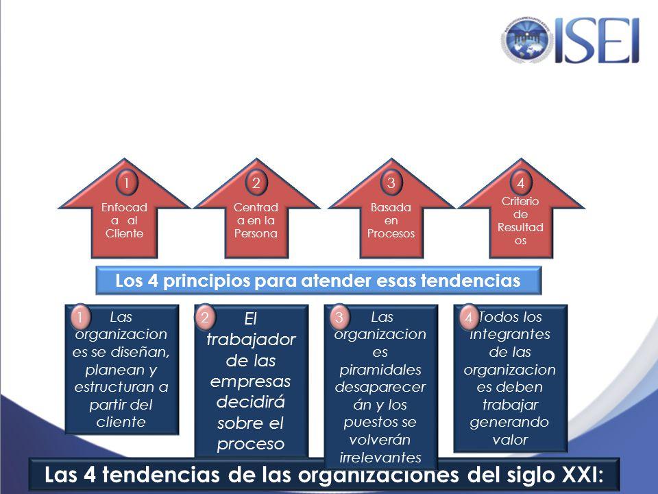 Las 4 tendencias de las organizaciones del siglo XXI: