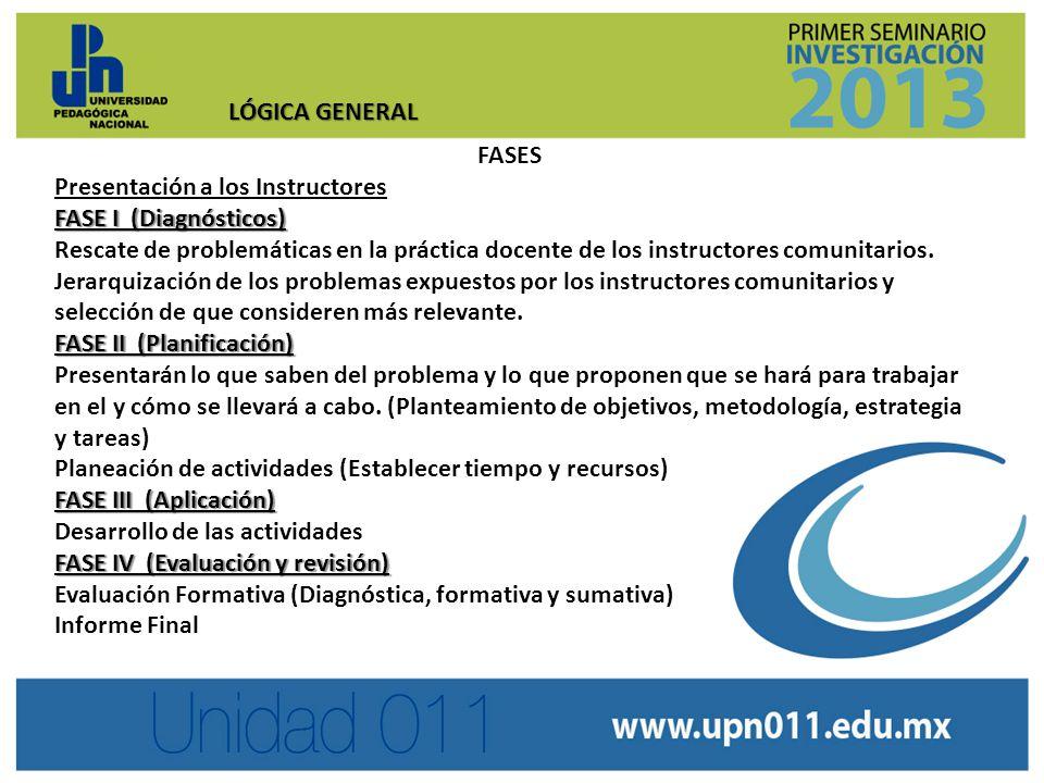LÓGICA GENERAL FASES. Presentación a los Instructores. FASE I (Diagnósticos)
