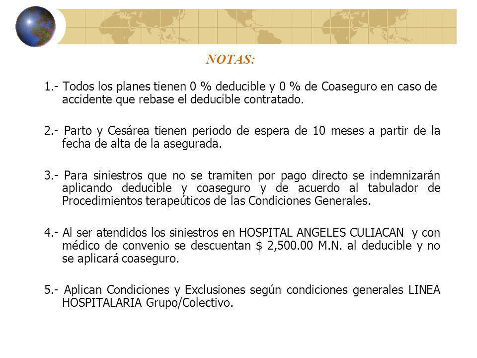 NOTAS:1.- Todos los planes tienen 0 % deducible y 0 % de Coaseguro en caso de accidente que rebase el deducible contratado.