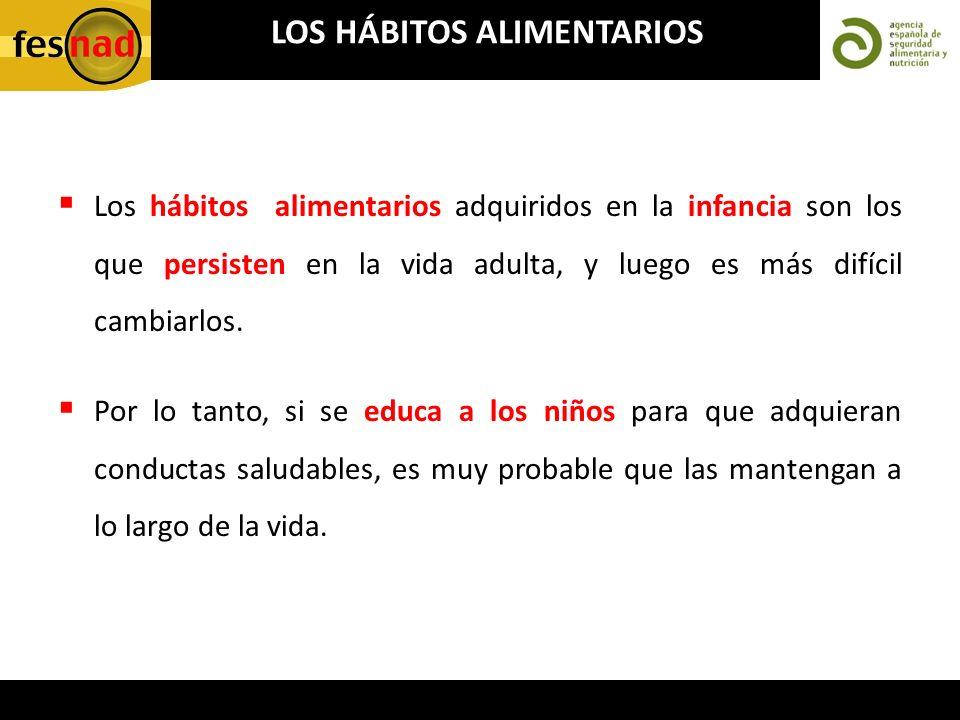 LOS HÁBITOS ALIMENTARIOS
