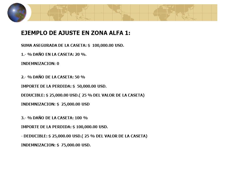 EJEMPLO DE AJUSTE EN ZONA ALFA 1: