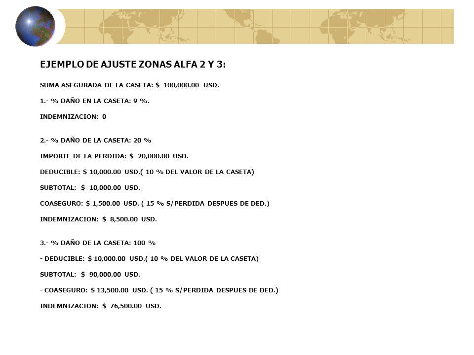 EJEMPLO DE AJUSTE ZONAS ALFA 2 Y 3: