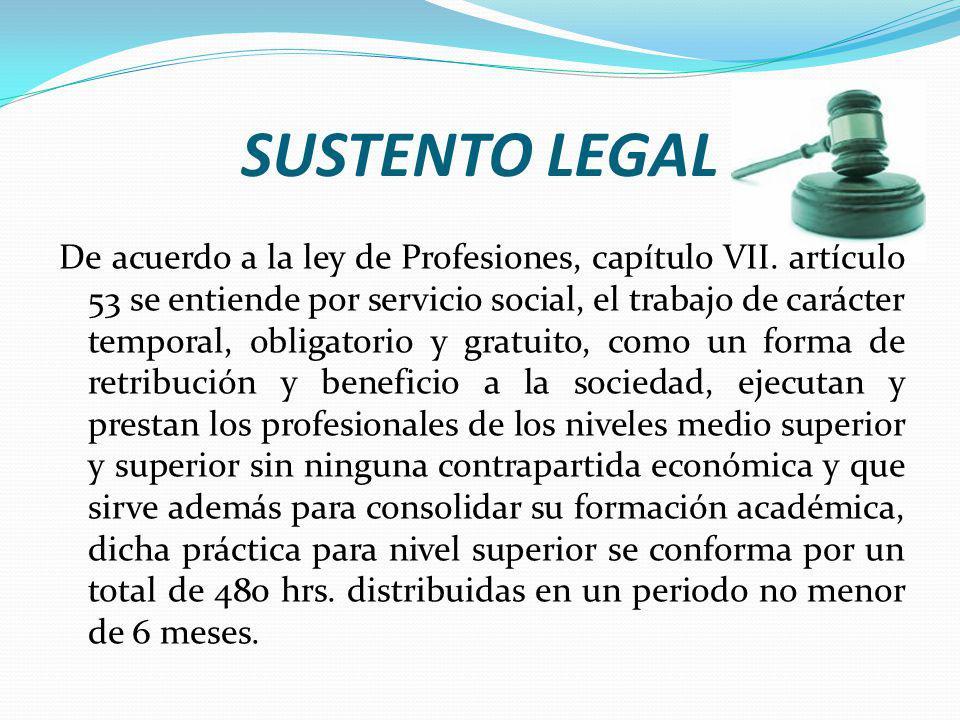 SUSTENTO LEGAL