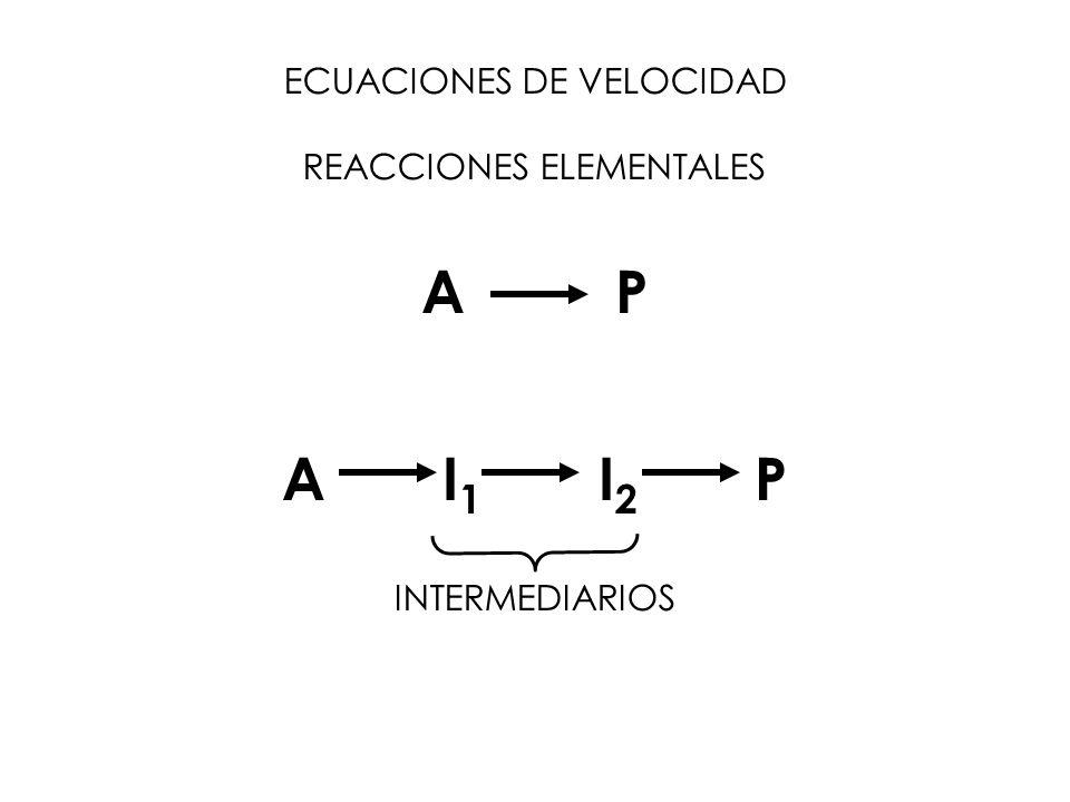 A P A I1 I2 P ECUACIONES DE VELOCIDAD REACCIONES ELEMENTALES