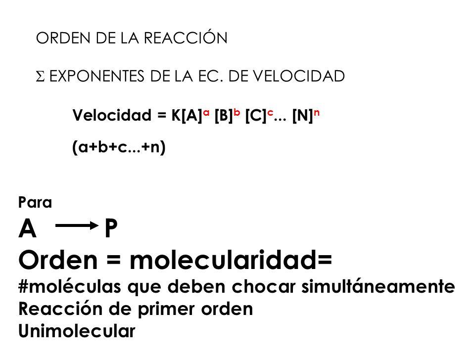 Orden = molecularidad=