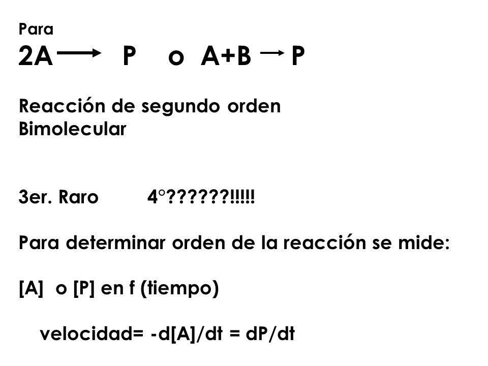 2A P o A+B P Reacción de segundo orden Bimolecular