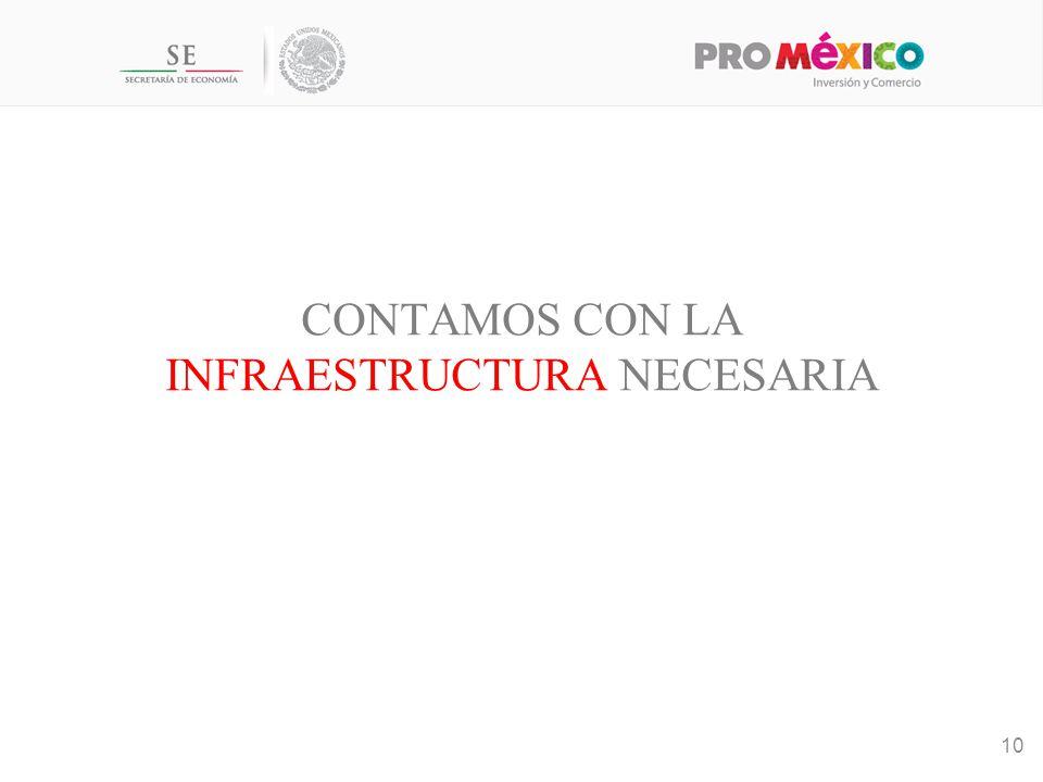 Contamos con la infraestructura necesaria