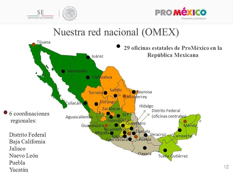Nuestra red nacional (OMEX)